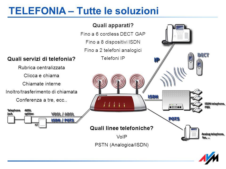 TELEFONIA – Tutte le soluzioni Quali apparati? Fino a 6 cordless DECT GAP Fino a 8 dispositivi ISDN Fino a 2 telefoni analogici Telefoni IP Quali line