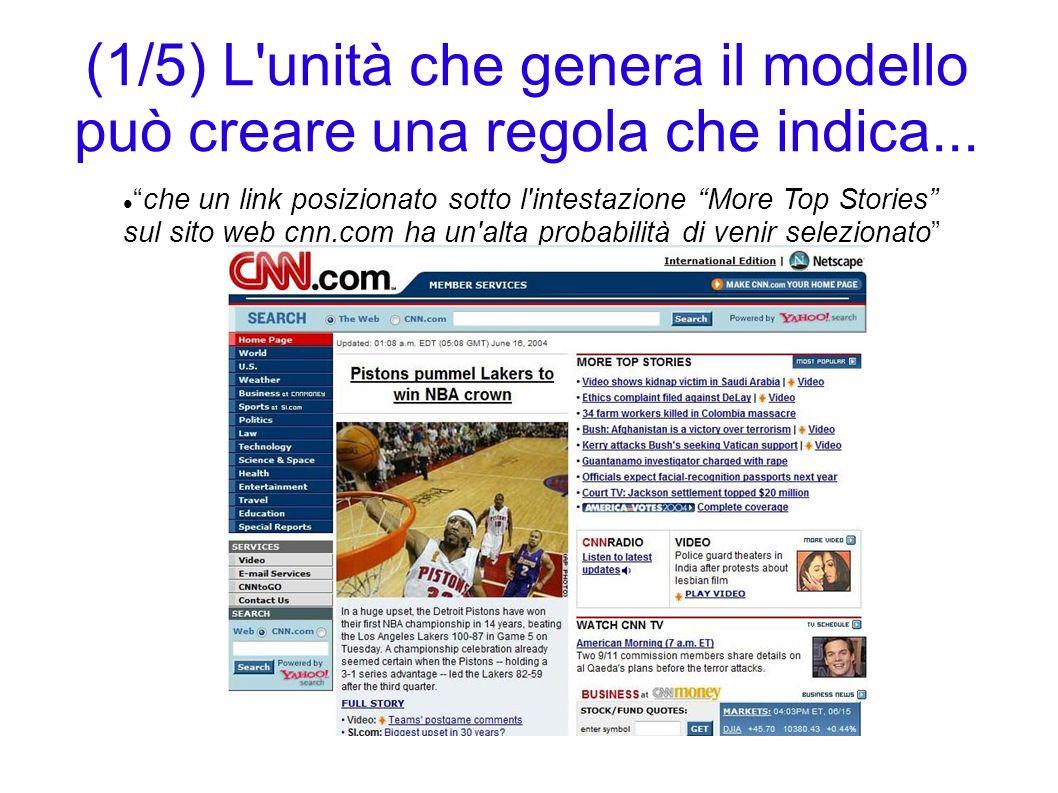 (1/5) L'unità che genera il modello può creare una regola che indica... che un link posizionato sotto l'intestazione More Top Stories sul sito web cnn