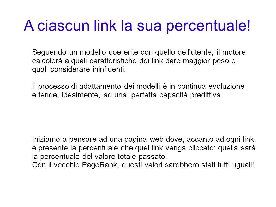 A ciascun link la sua percentuale! Seguendo un modello coerente con quello dell'utente, il motore calcolerà a quali caratteristiche dei link dare magg