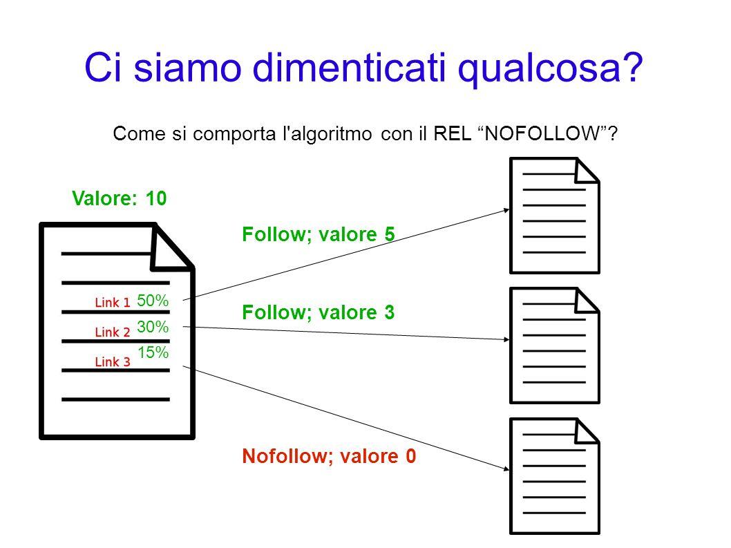 Ci siamo dimenticati qualcosa? Come si comporta l'algoritmo con il REL NOFOLLOW? 50% 30% 15% Valore: 10 Follow; valore 5 Follow; valore 3 Nofollow; va