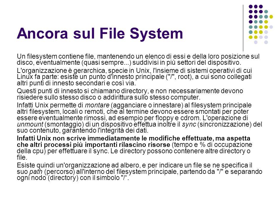 Ancora sul File System Un filesystem contiene file, mantenendo un elenco di essi e della loro posizione sul disco, eventualmente (quasi sempre...) sud