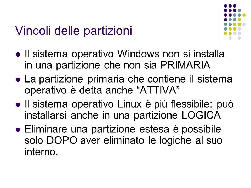 Vincoli delle partizioni Il sistema operativo Windows non si installa in una partizione che non sia PRIMARIA La partizione primaria che contiene il si