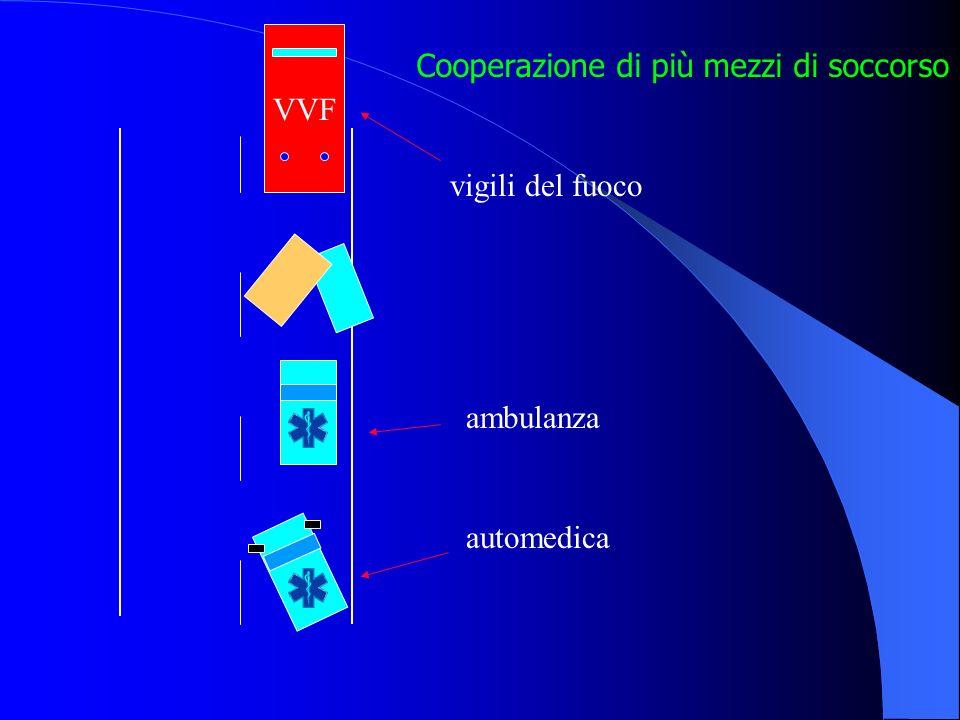 cisterna 100m Direzione del vento Dispersione sostanze tossiche