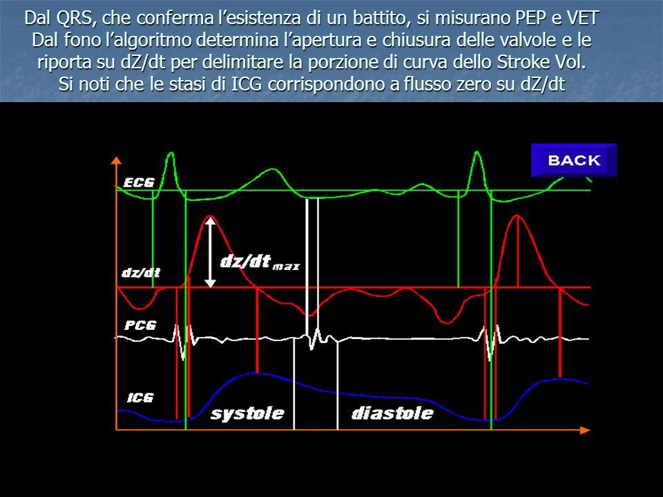 emodinamica - framar biomedica Dal QRS, che conferma lesistenza di un battito, si misurano PEP e VET Dal fono lalgoritmo determina lapertura e chiusur