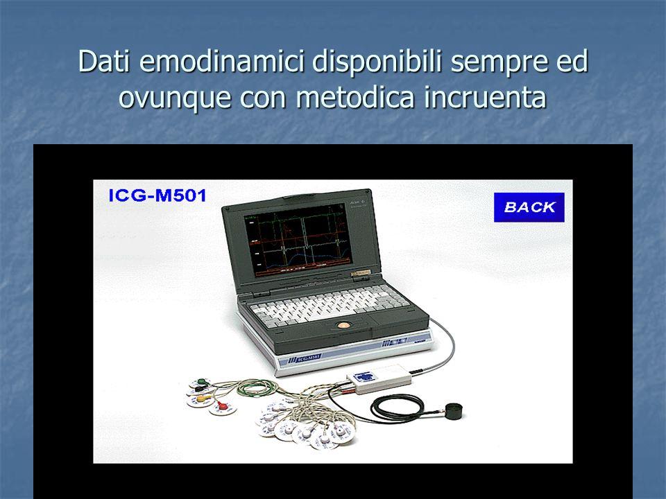 emodinamica - framar biomedica Un sistema moderno E ben nota lapplicazione dellimpedenza toracica per il calcolo della gittata.
