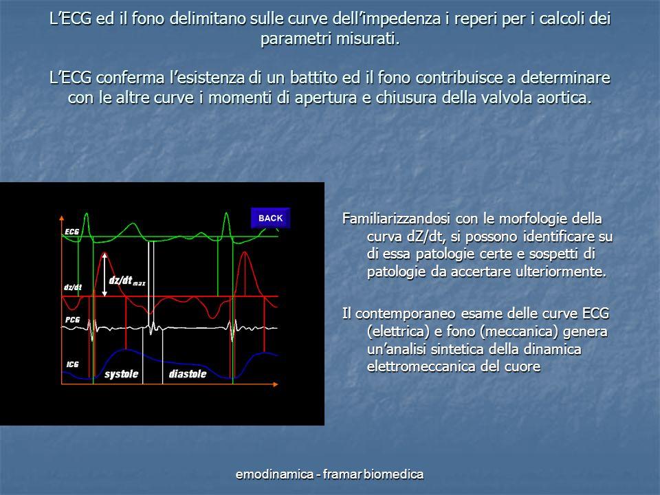 emodinamica - framar biomedica LECG ed il fono delimitano sulle curve dellimpedenza i reperi per i calcoli dei parametri misurati. LECG conferma lesis