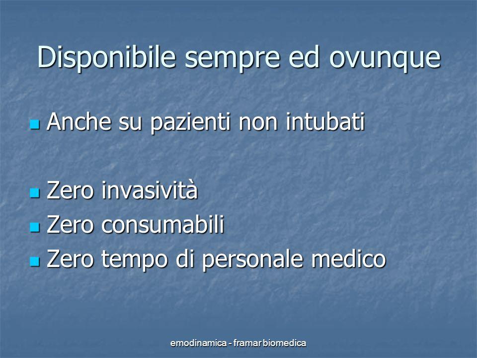 emodinamica - framar biomedica Disponibile sempre ed ovunque Anche su pazienti non intubati Anche su pazienti non intubati Zero invasività Zero invasi