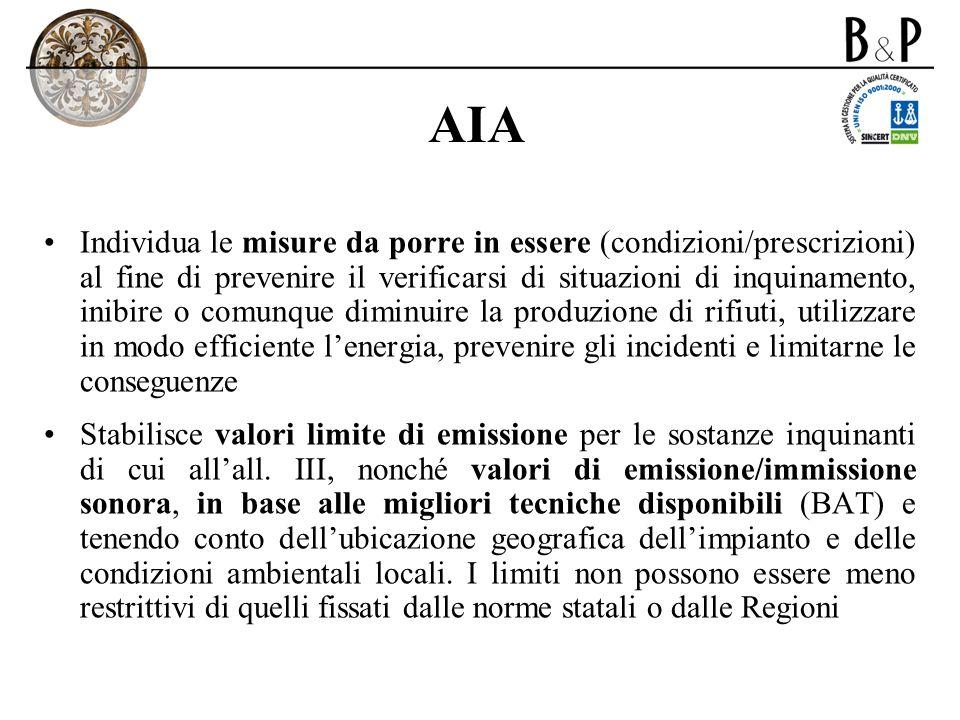 AIA Individua le misure da porre in essere (condizioni/prescrizioni) al fine di prevenire il verificarsi di situazioni di inquinamento, inibire o comu