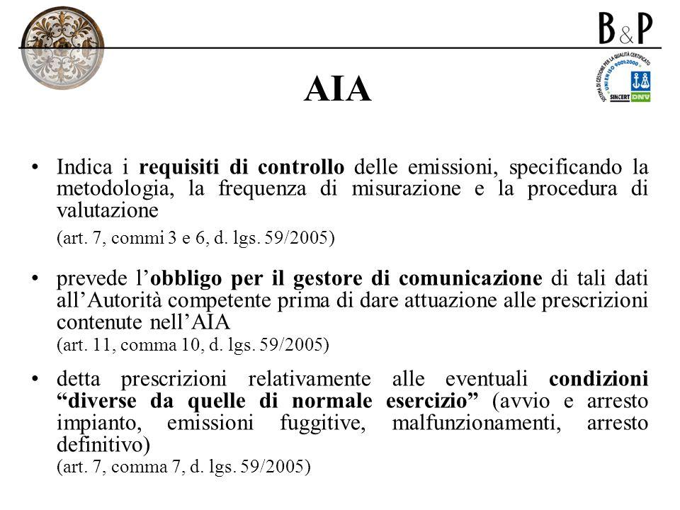 AIA Indica i requisiti di controllo delle emissioni, specificando la metodologia, la frequenza di misurazione e la procedura di valutazione (art. 7, c