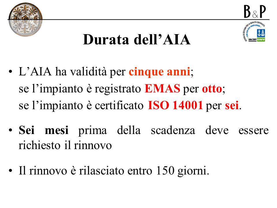 Durata dellAIA LAIA ha validità per cinque anni; se limpianto è registrato EMAS per otto; se limpianto è certificato ISO 14001 per sei. Sei mesi prima