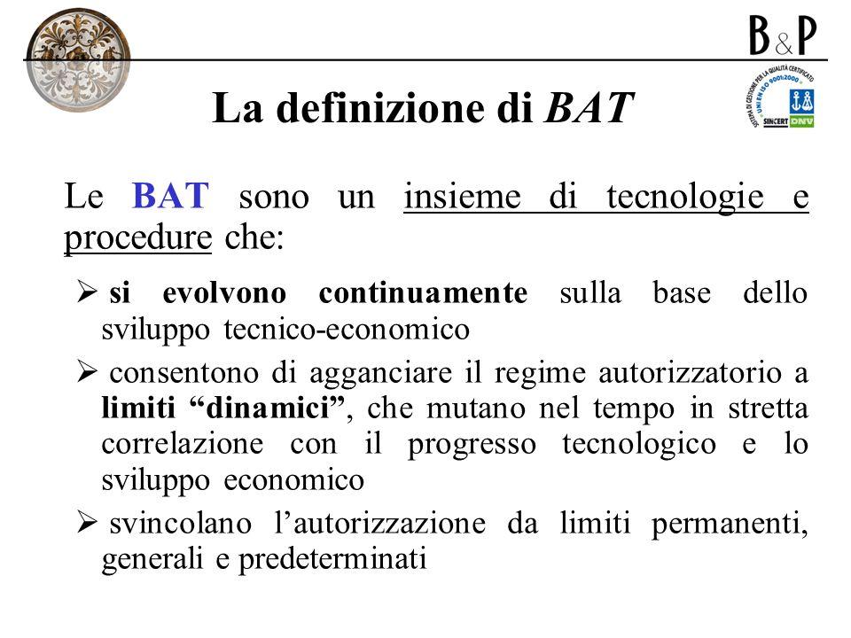 La definizione di BAT Le BAT sono un insieme di tecnologie e procedure che: si evolvono continuamente sulla base dello sviluppo tecnico-economico cons