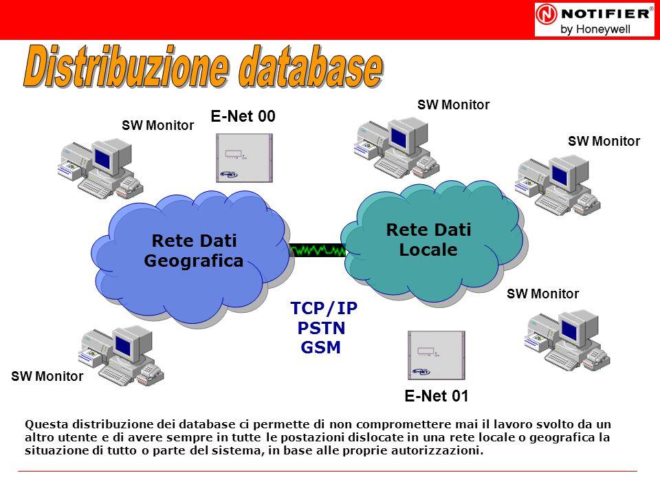Rete Dati Locale SW Monitor Rete Dati Geografica SW Monitor TCP/IP PSTN GSM E-Net 00 Questa distribuzione dei database ci permette di non comprometter