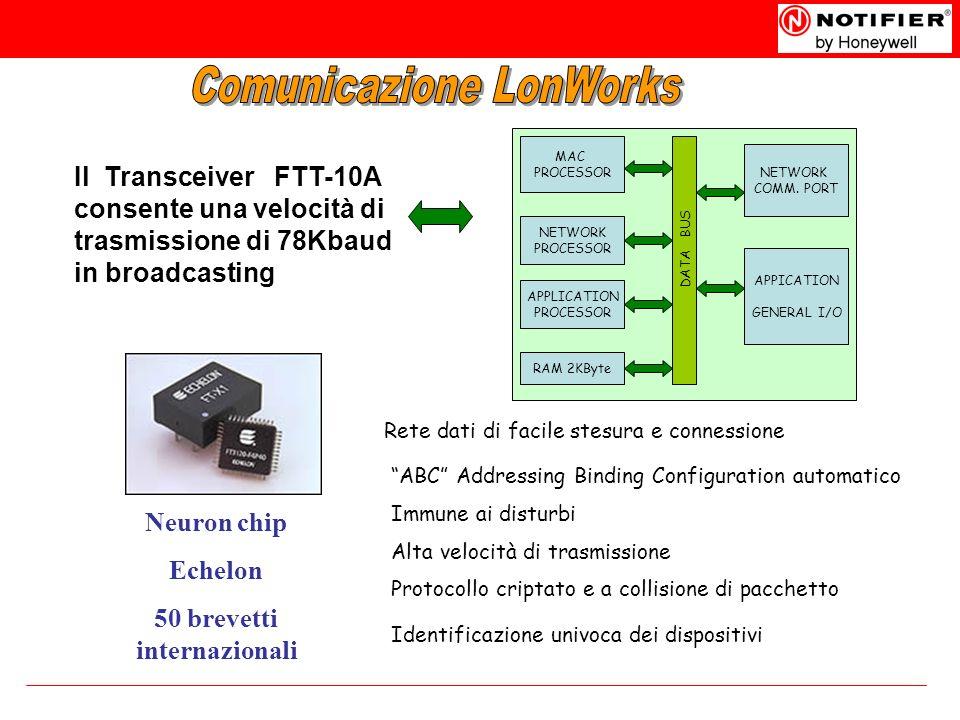 Neuron chip Echelon 50 brevetti internazionali Il Transceiver FTT-10A consente una velocità di trasmissione di 78Kbaud in broadcasting MAC PROCESSOR N