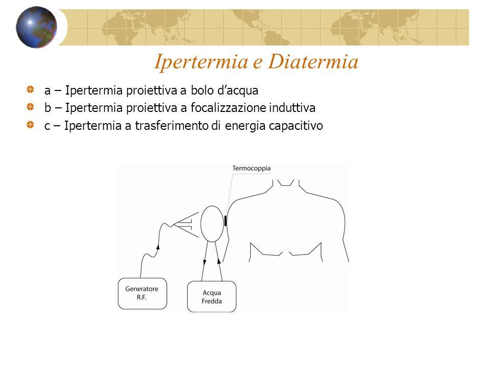Ipertermia e Diatermia a – Ipertermia proiettiva a bolo dacqua b – Ipertermia proiettiva a focalizzazione induttiva c – Ipertermia a trasferimento di