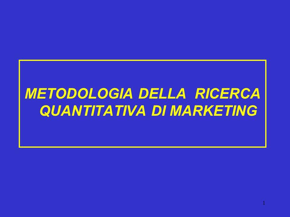 1 METODOLOGIA DELLA RICERCA QUANTITATIVA DI MARKETING