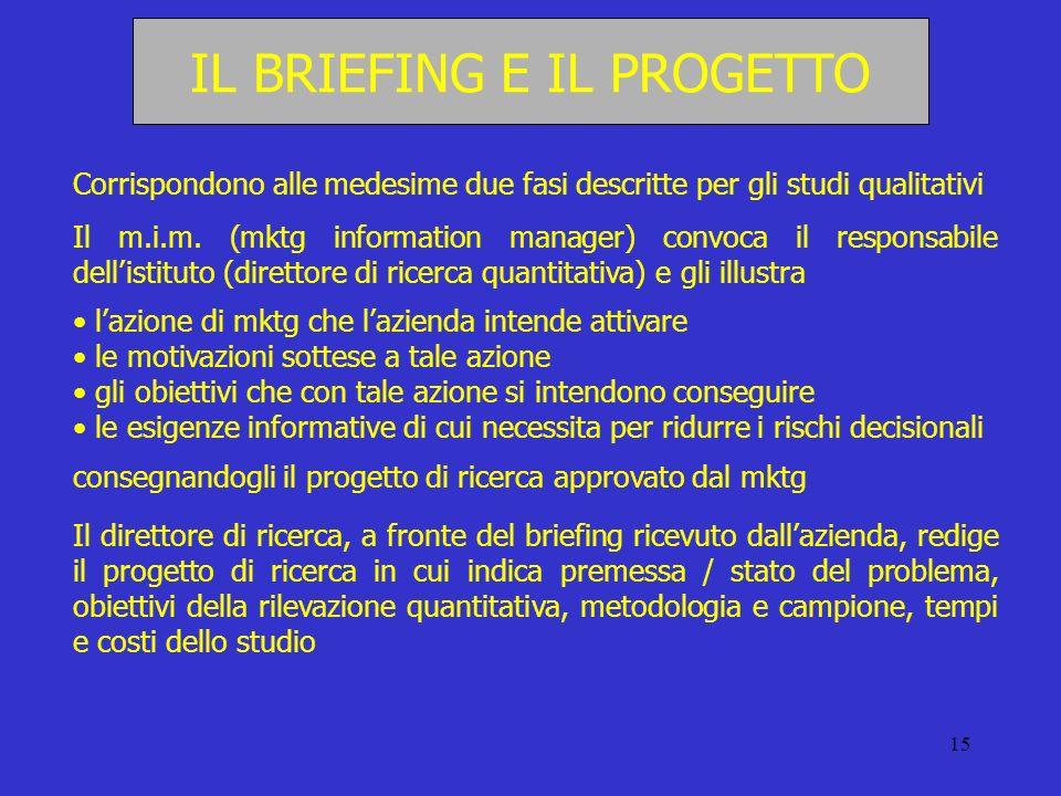 15 IL BRIEFING E IL PROGETTO Corrispondono alle medesime due fasi descritte per gli studi qualitativi Il m.i.m. (mktg information manager) convoca il