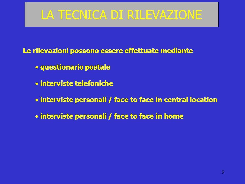 9 LA TECNICA DI RILEVAZIONE Le rilevazioni possono essere effettuate mediante questionario postale interviste telefoniche interviste personali / face