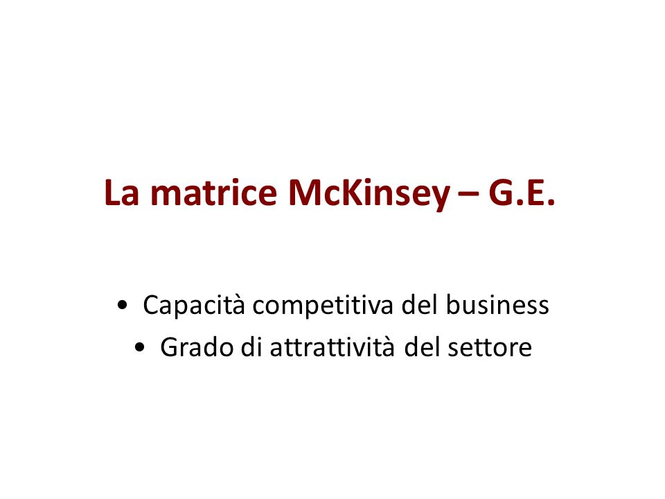 La matrice McKinsey – G.E. Capacità competitiva del business Grado di attrattività del settore