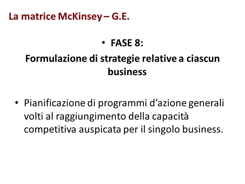 La matrice McKinsey – G.E. FASE 8: Formulazione di strategie relative a ciascun business Pianificazione di programmi dazione generali volti al raggiun