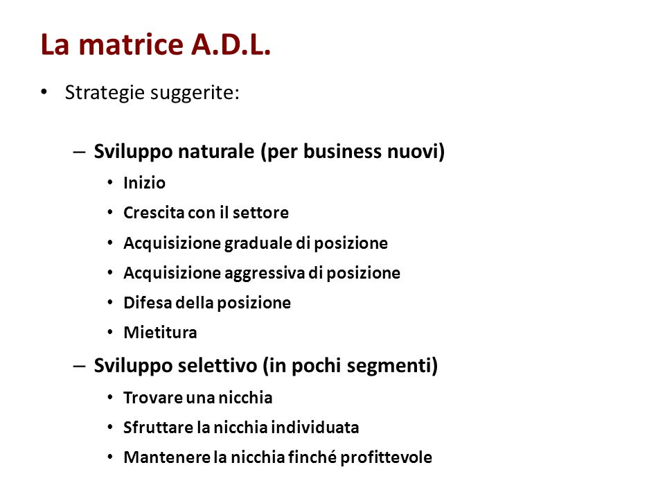 La matrice A.D.L. Strategie suggerite: – Sviluppo naturale (per business nuovi) Inizio Crescita con il settore Acquisizione graduale di posizione Acqu