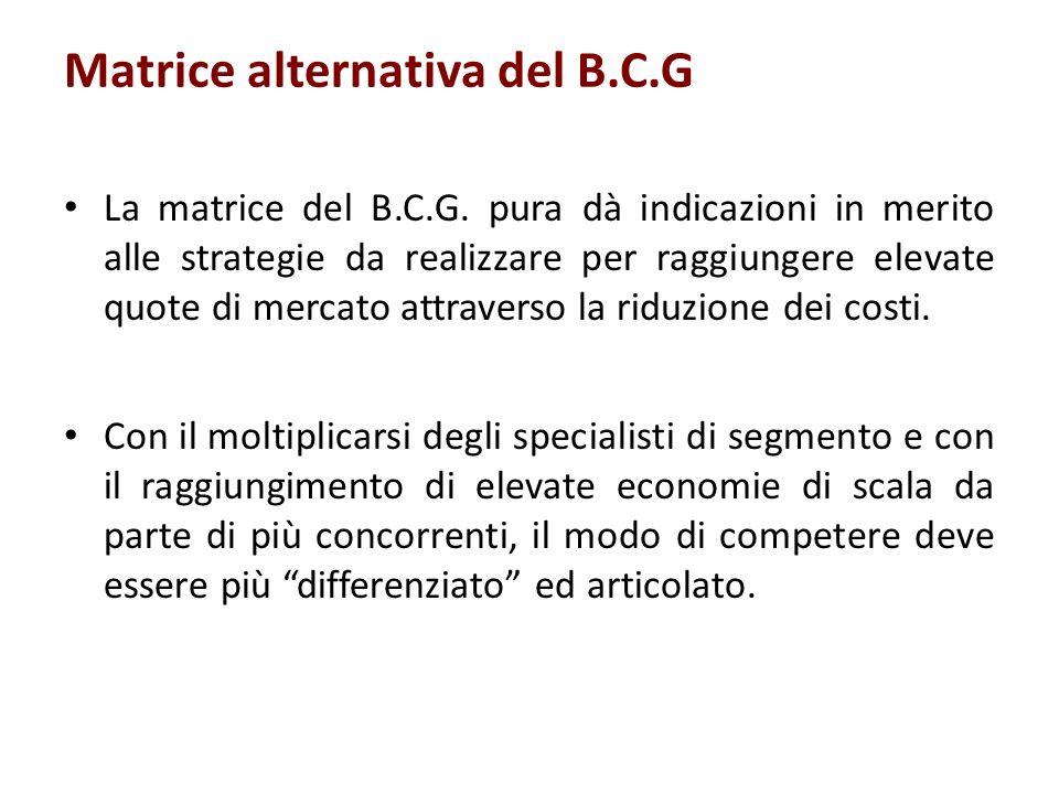 Matrice alternativa del B.C.G La matrice del B.C.G. pura dà indicazioni in merito alle strategie da realizzare per raggiungere elevate quote di mercat