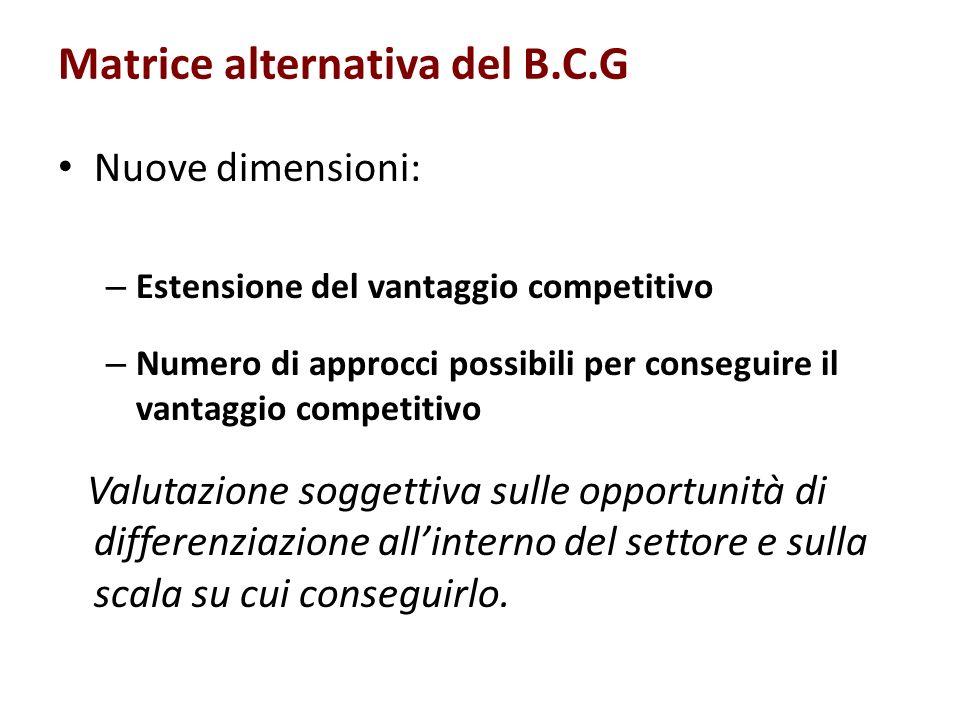Matrice alternativa del B.C.G Nuove dimensioni: – Estensione del vantaggio competitivo – Numero di approcci possibili per conseguire il vantaggio comp