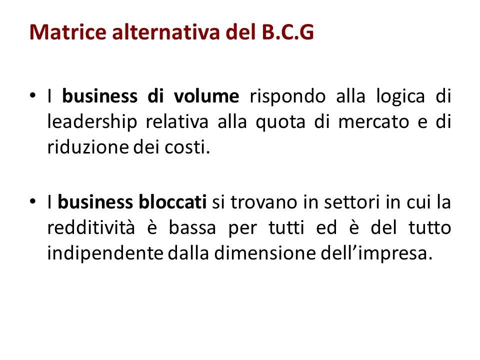 Matrice alternativa del B.C.G I business di volume rispondo alla logica di leadership relativa alla quota di mercato e di riduzione dei costi. I busin