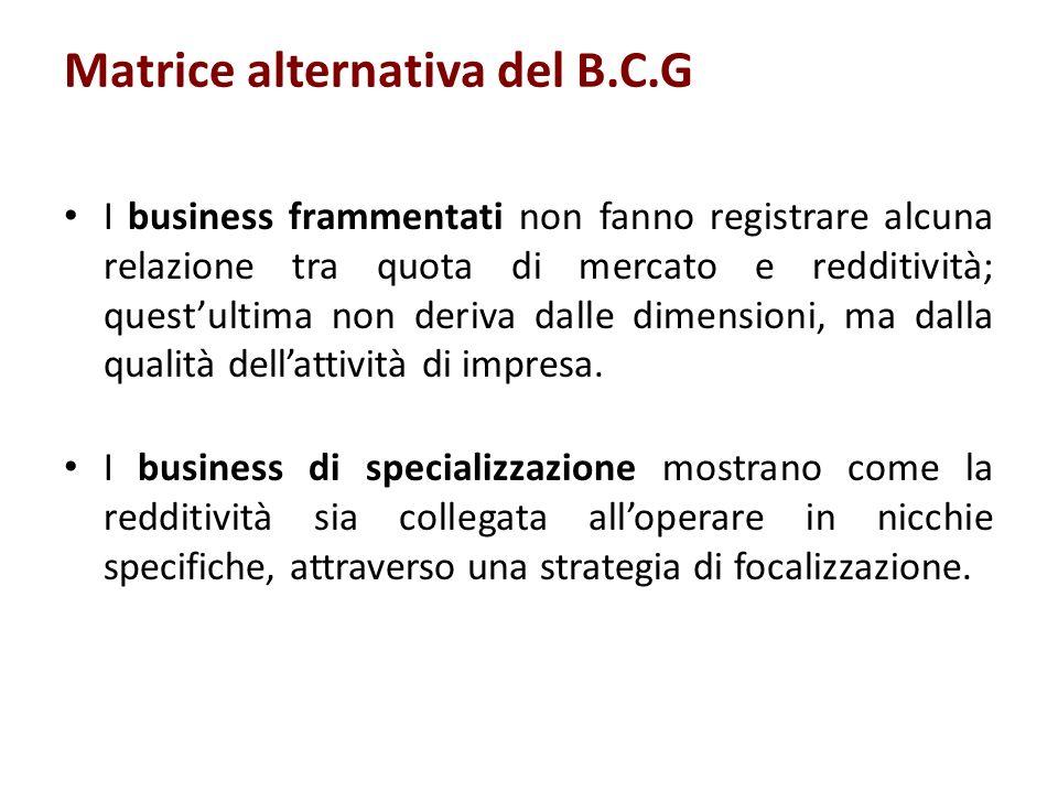 Matrice alternativa del B.C.G I business frammentati non fanno registrare alcuna relazione tra quota di mercato e redditività; questultima non deriva