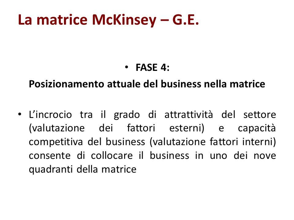 La matrice McKinsey – G.E. FASE 4: Posizionamento attuale del business nella matrice Lincrocio tra il grado di attrattività del settore (valutazione d