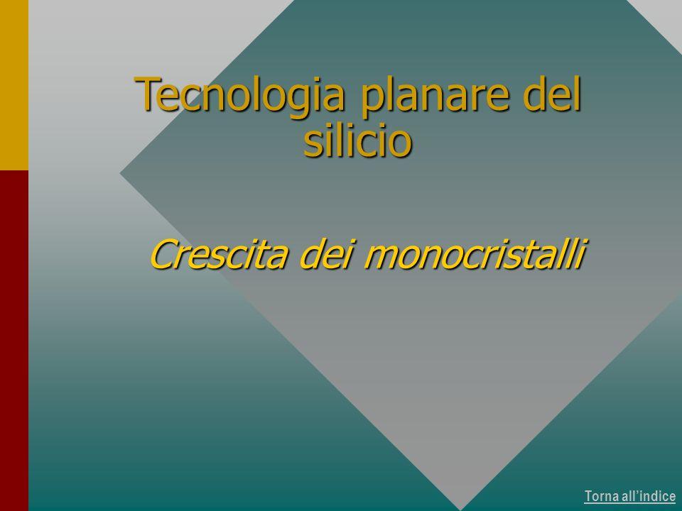 Torna allindice Tecnologia planare del silicio Crescita dei monocristalli Copertina