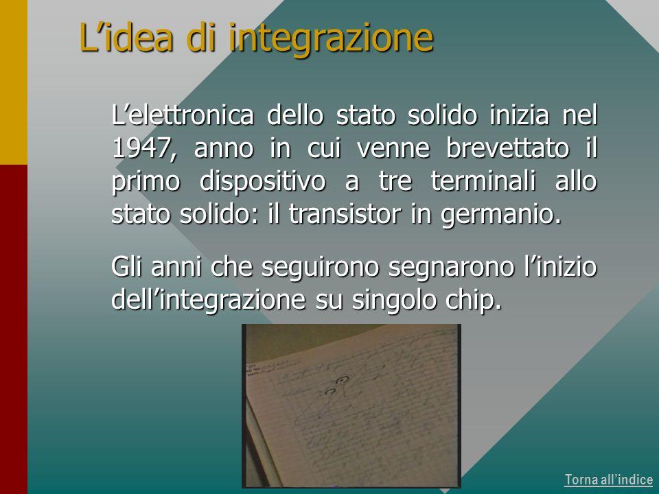 Torna allindice Lidea di integrazione Lelettronica dello stato solido inizia nel 1947, anno in cui venne brevettato il primo dispositivo a tre termina