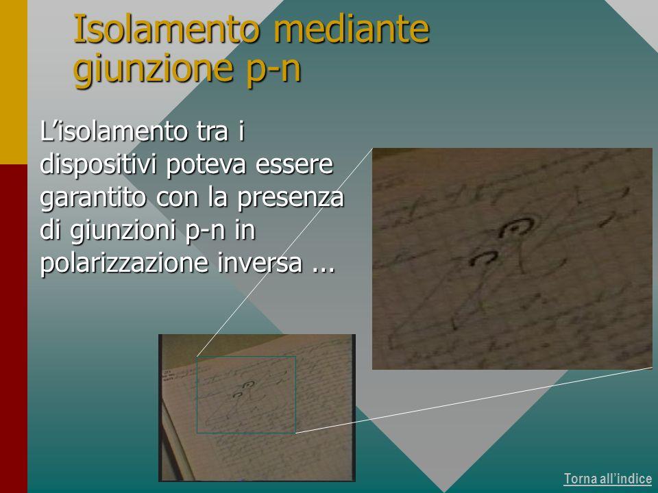 Torna allindice Lisolamento tra i dispositivi poteva essere garantito con la presenza di giunzioni p-n in polarizzazione inversa... Isolamento mediant