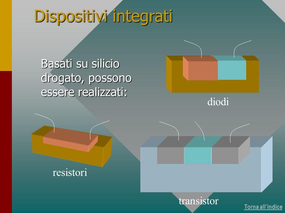 Torna allindice Dispositivi integrati Basati su silicio drogato, possono essere realizzati: diodi resistori transistor Dispositivi integrati