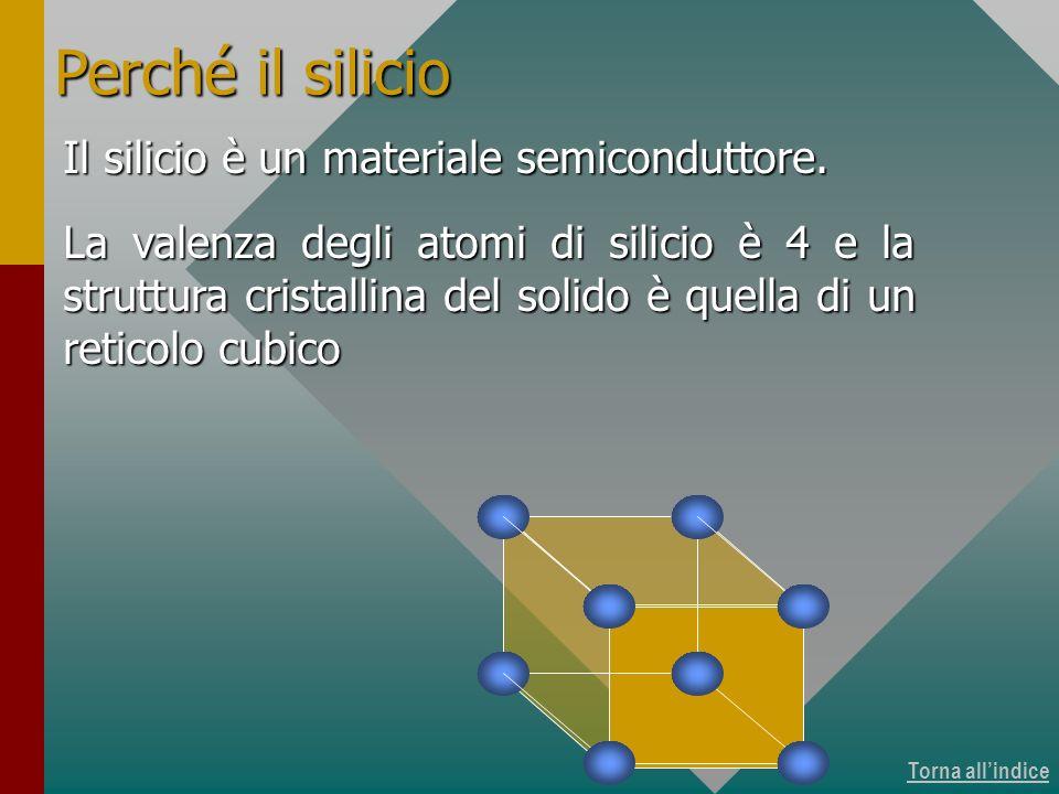 Torna allindice Produzione del silicio EG (1) Il silicio solido ottenuto (puro al 98%) viene polverizzato e trattato in acido cloridrico (HCl) per formare lunico composto liquido dellelemento: il triclorosilano (SiHCl 3 ).