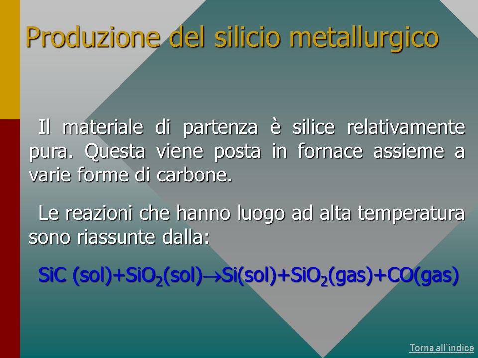 Torna allindice Produzione del silicio metallurgico Il materiale di partenza è silice relativamente pura. Questa viene posta in fornace assieme a vari