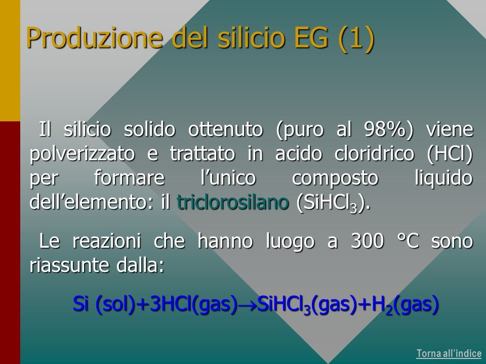 Torna allindice Produzione del silicio EG (1) Il silicio solido ottenuto (puro al 98%) viene polverizzato e trattato in acido cloridrico (HCl) per for
