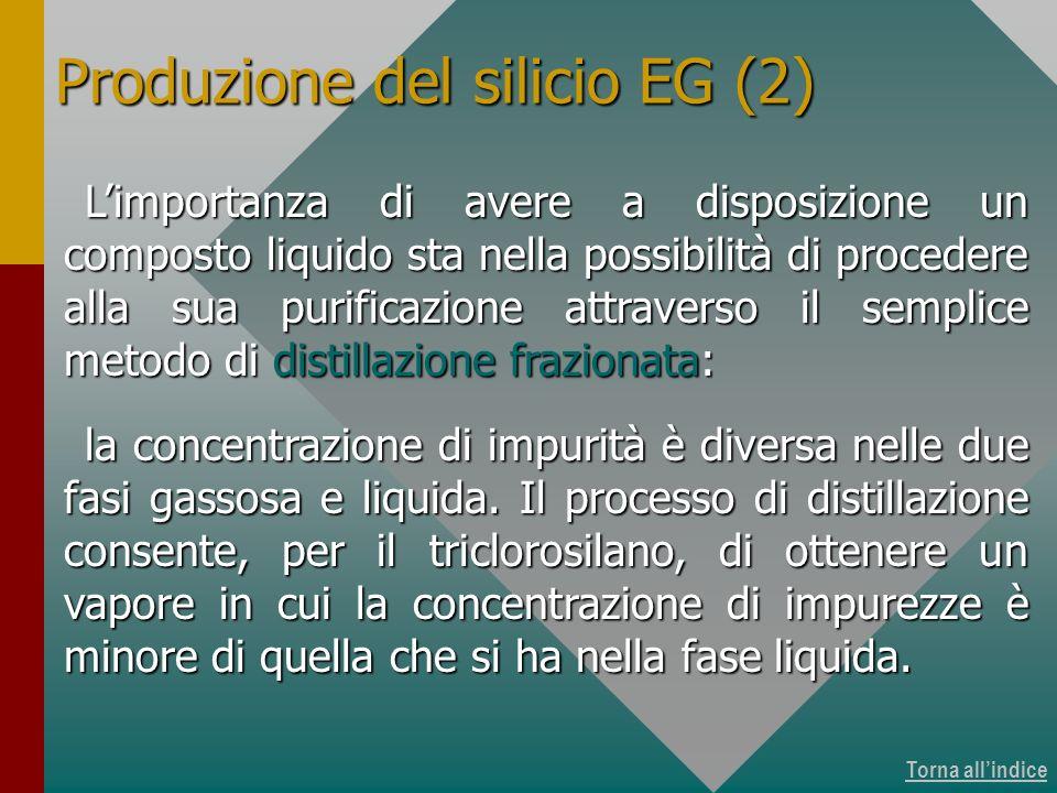 Torna allindice Produzione del silicio EG (2) Limportanza di avere a disposizione un composto liquido sta nella possibilità di procedere alla sua puri