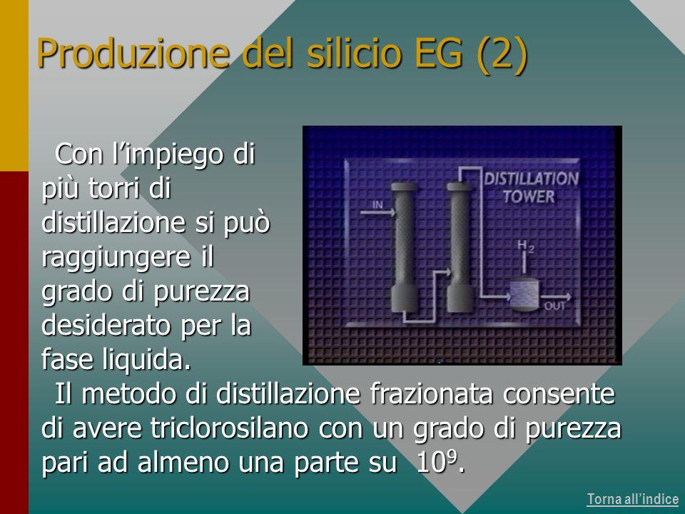 Torna allindice Produzione del silicio EG (2) Con limpiego di più torri di distillazione si può raggiungere il grado di purezza desiderato per la fase