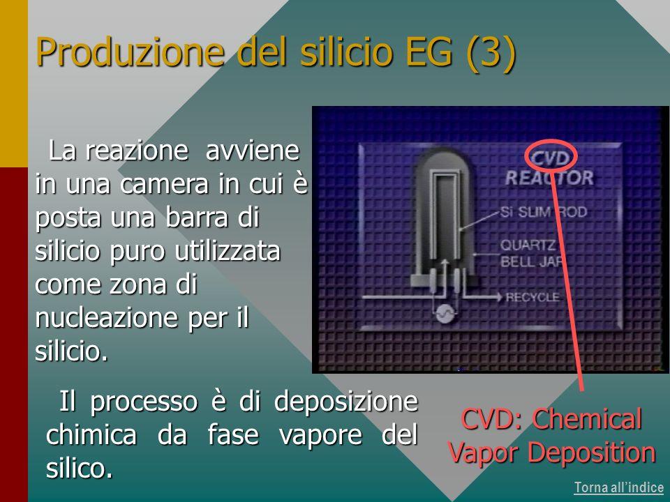 Torna allindice Produzione del silicio EG (3) La reazione avviene in una camera in cui è posta una barra di silicio puro utilizzata come zona di nucle