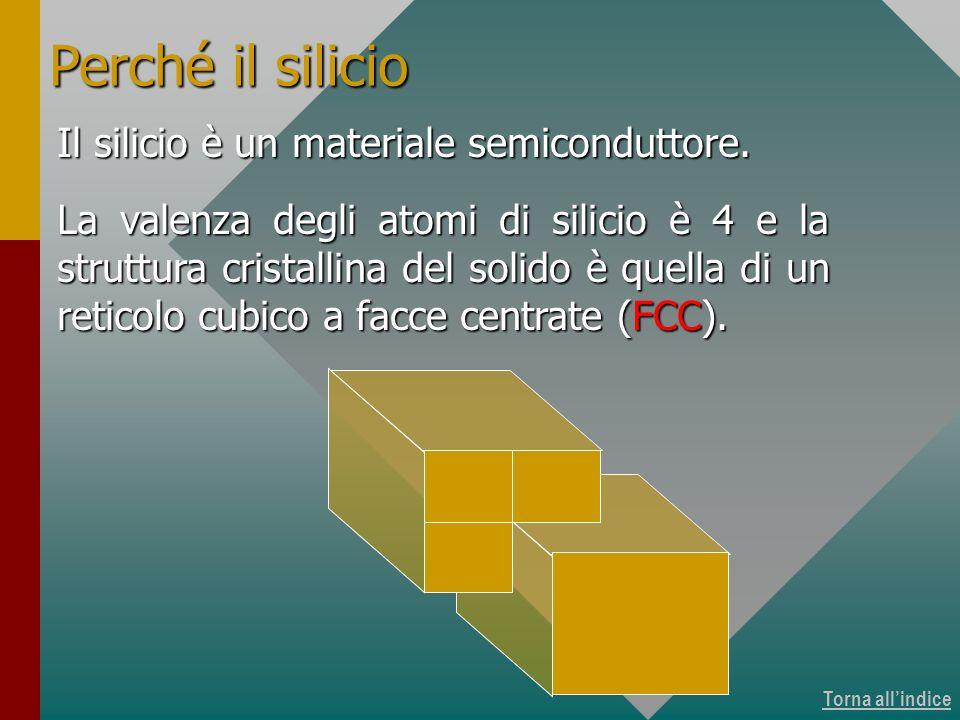 Torna allindice Perché il silicio Il silicio è un materiale semiconduttore. La valenza degli atomi di silicio è 4 e la struttura cristallina del solid