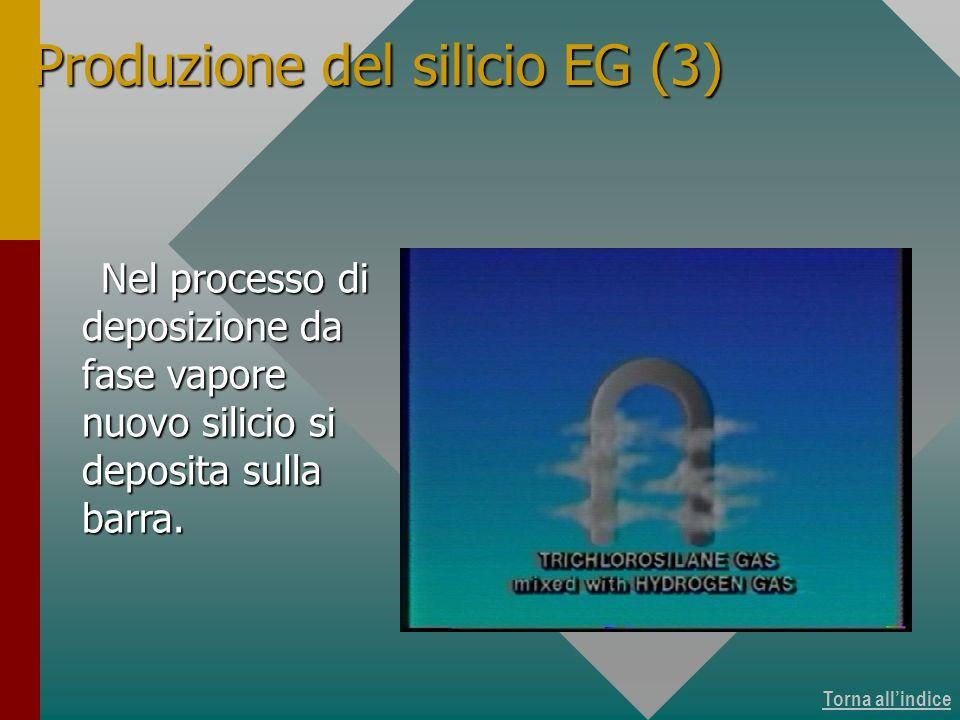 Torna allindice Produzione del silicio EG (3) Nel processo di deposizione da fase vapore nuovo silicio si deposita sulla barra. Purificazione del sili