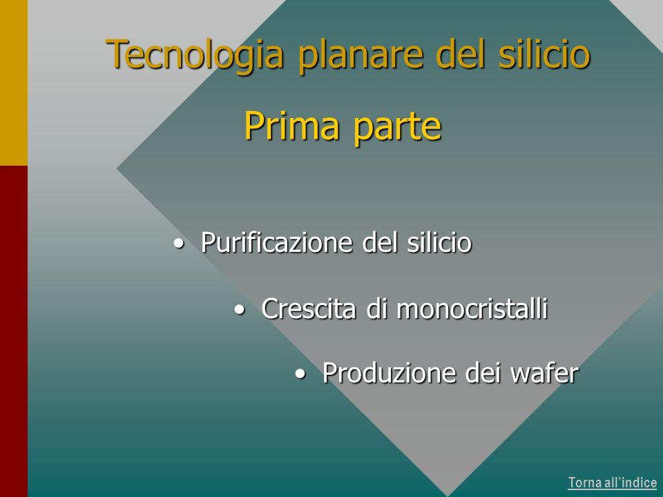 Torna allindice Tecnologia planare del silicio Purificazione del silicioPurificazione del silicio Crescita di monocristalliCrescita di monocristalli P