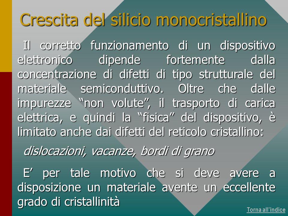 Torna allindice Crescita del silicio monocristallino Il corretto funzionamento di un dispositivo elettronico dipende fortemente dalla concentrazione d