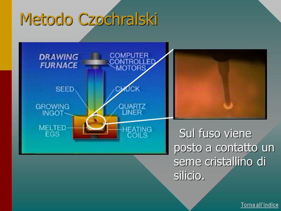 Torna allindice Sul fuso viene posto a contatto un seme cristallino di silicio. Metodo Czochralski Crescita di monocristalli 8 di 11