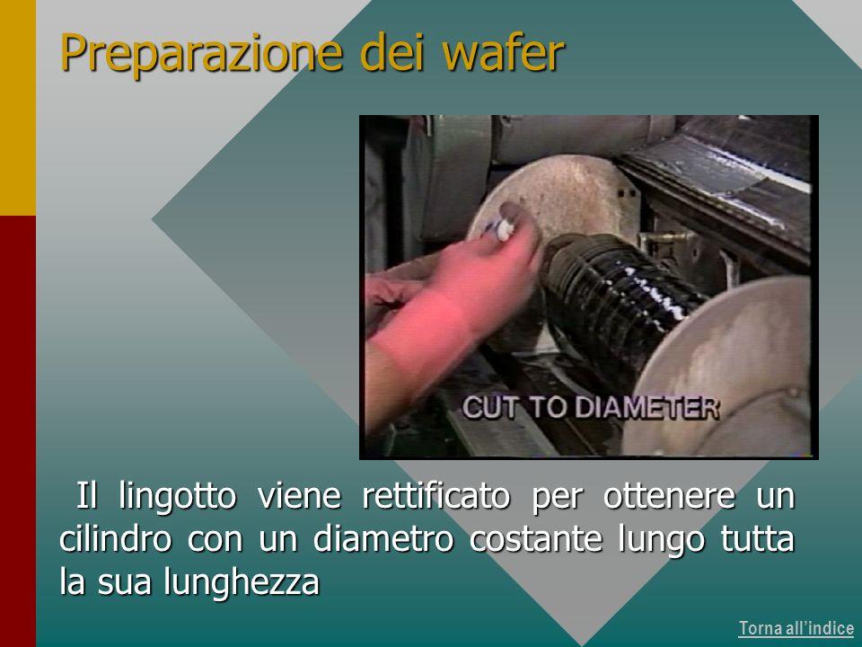 Torna allindice Il lingotto viene rettificato per ottenere un cilindro con un diametro costante lungo tutta la sua lunghezza Preparazione dei wafer Pr