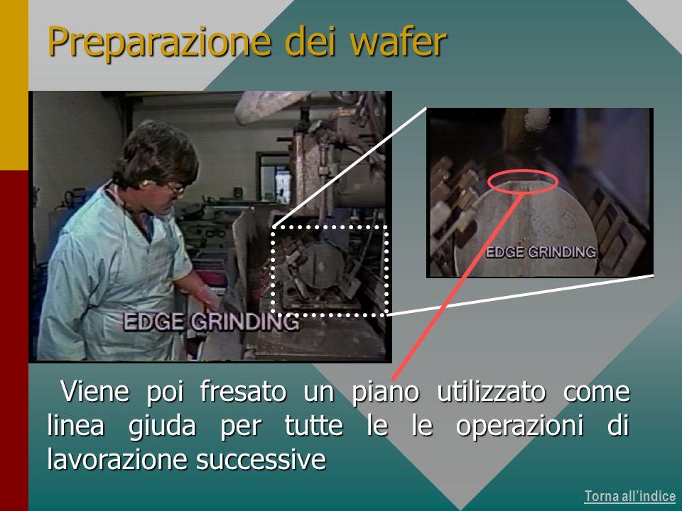 Torna allindice Viene poi fresato un piano utilizzato come linea giuda per tutte le le operazioni di lavorazione successive Preparazione dei wafer Pro