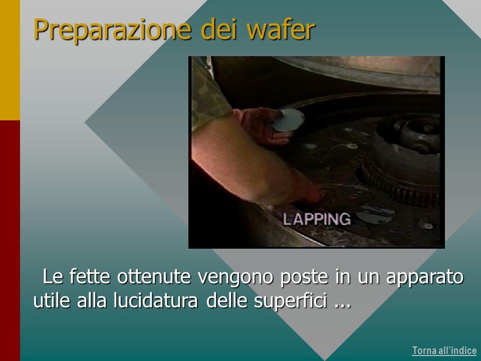 Torna allindice Le fette ottenute vengono poste in un apparato utile alla lucidatura delle superfici... Preparazione dei wafer Produzione dei wafer 10