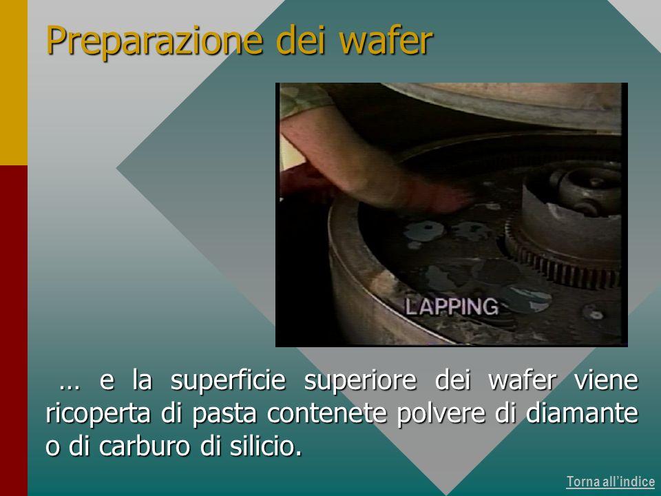 Torna allindice … e la superficie superiore dei wafer viene ricoperta di pasta contenete polvere di diamante o di carburo di silicio. Preparazione dei
