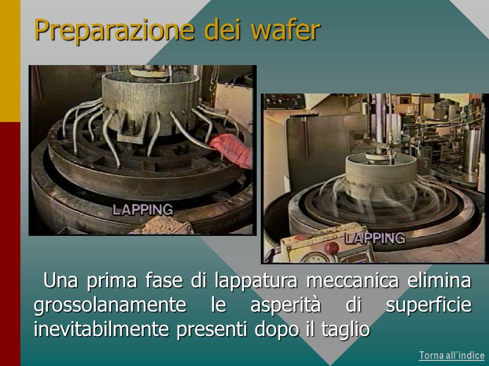 Torna allindice Una prima fase di lappatura meccanica elimina grossolanamente le asperità di superficie inevitabilmente presenti dopo il taglio Prepar
