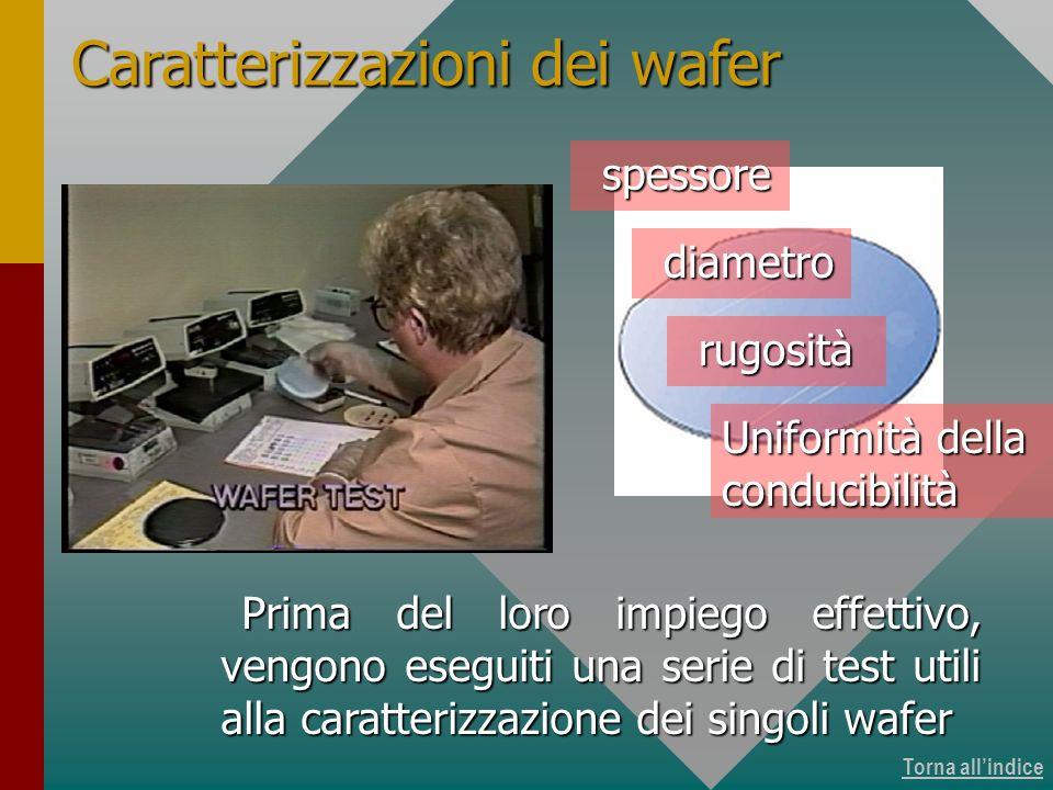 Torna allindice Prima del loro impiego effettivo, vengono eseguiti una serie di test utili alla caratterizzazione dei singoli wafer Caratterizzazioni
